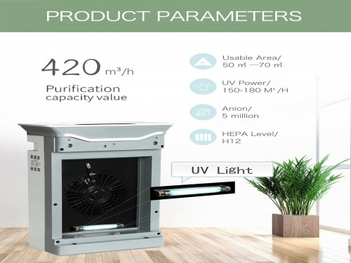 Purificador de Aire Filtros HEPA H13 Carbono Luz UV-C Anión